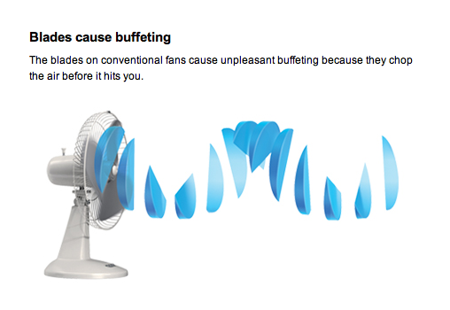 Dyson Air Multiplier Fan