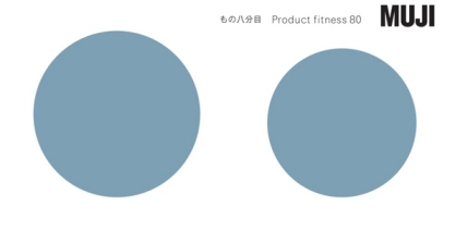 Muji presents 'Product Fitness 80'